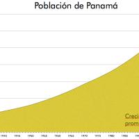 ARQUITECTO PANAMEÑO© —Capítulo 1: ¿Cuántos?