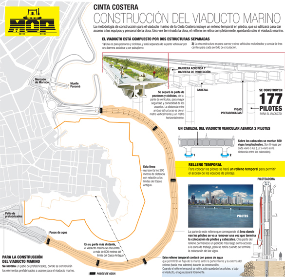 MAQ.PUENTE-LISTA-011-014-TRAZ