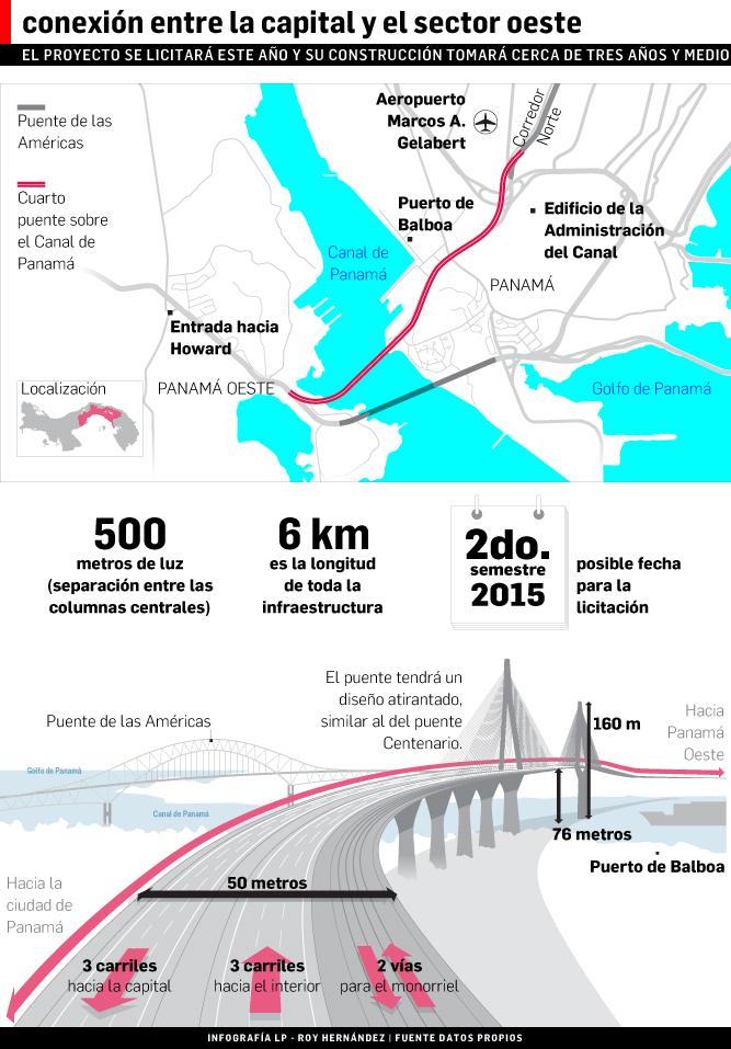 Nuevo-gigante-Canal-Panama_LPRIMA20150425_0154_1